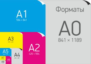 Форматы бумаги от А0 до А9 в цвете